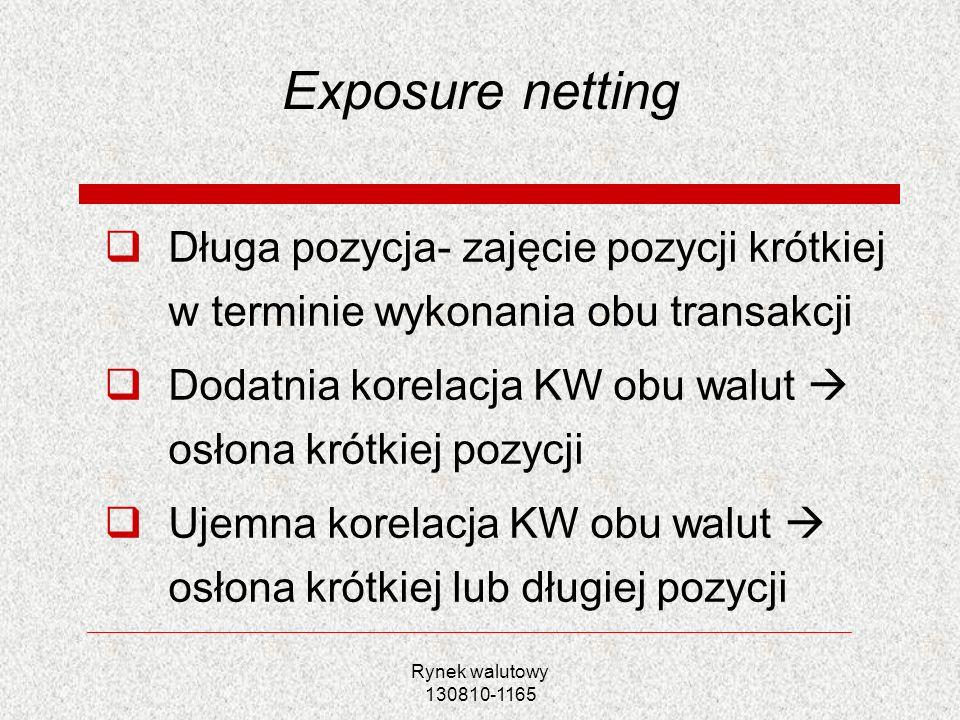 Rynek walutowy 130810-1165 Exposure netting Długa pozycja- zajęcie pozycji krótkiej w terminie wykonania obu transakcji Dodatnia korelacja KW obu walu