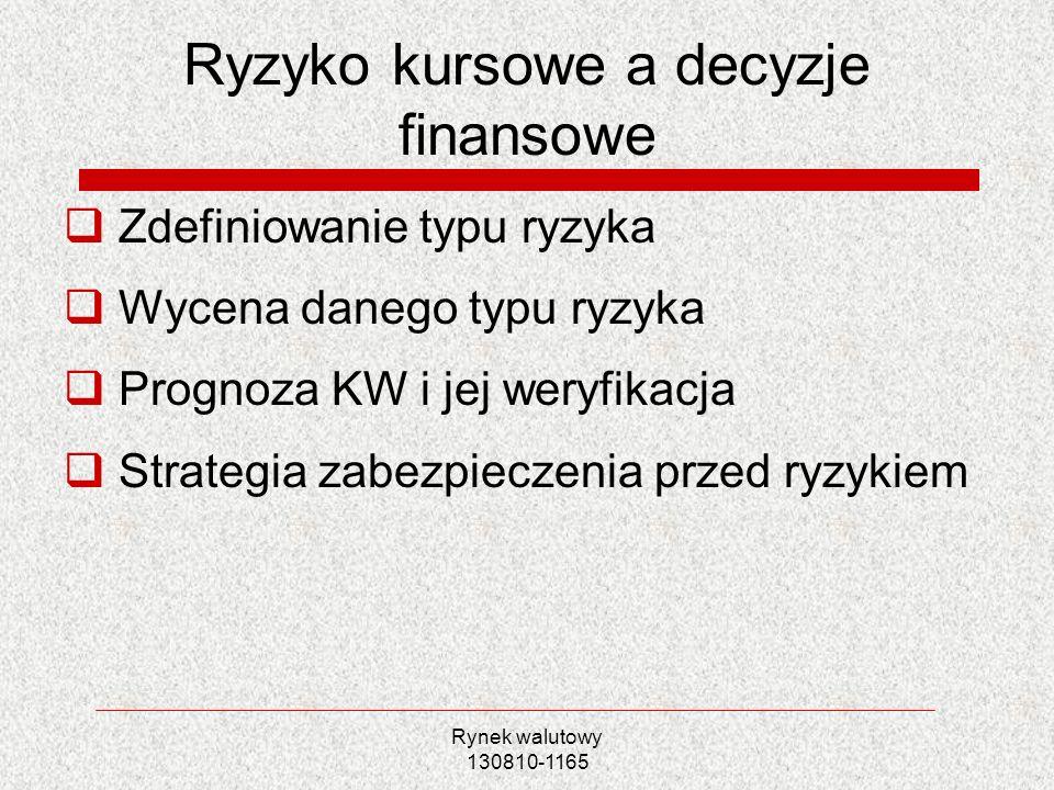Rynek walutowy 130810-1165 Ryzyko kursowe a decyzje finansowe Zdefiniowanie typu ryzyka Wycena danego typu ryzyka Prognoza KW i jej weryfikacja Strate