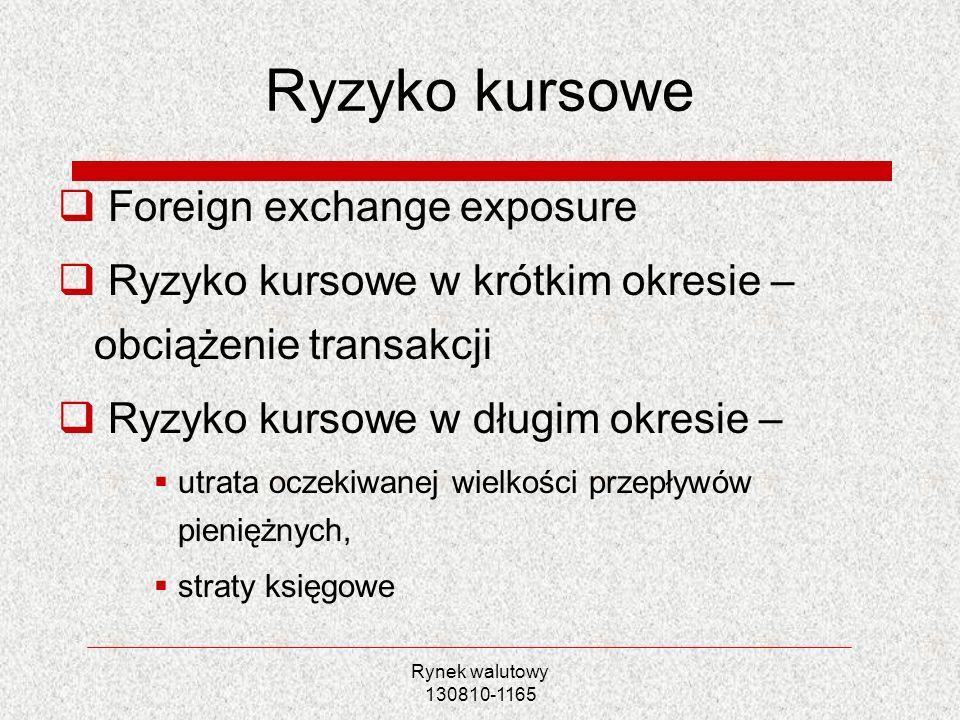 Rynek walutowy 130810-1165 Literatura A.Sławiński, Rynki finansowe, PWE, Warszawa 2006 E.