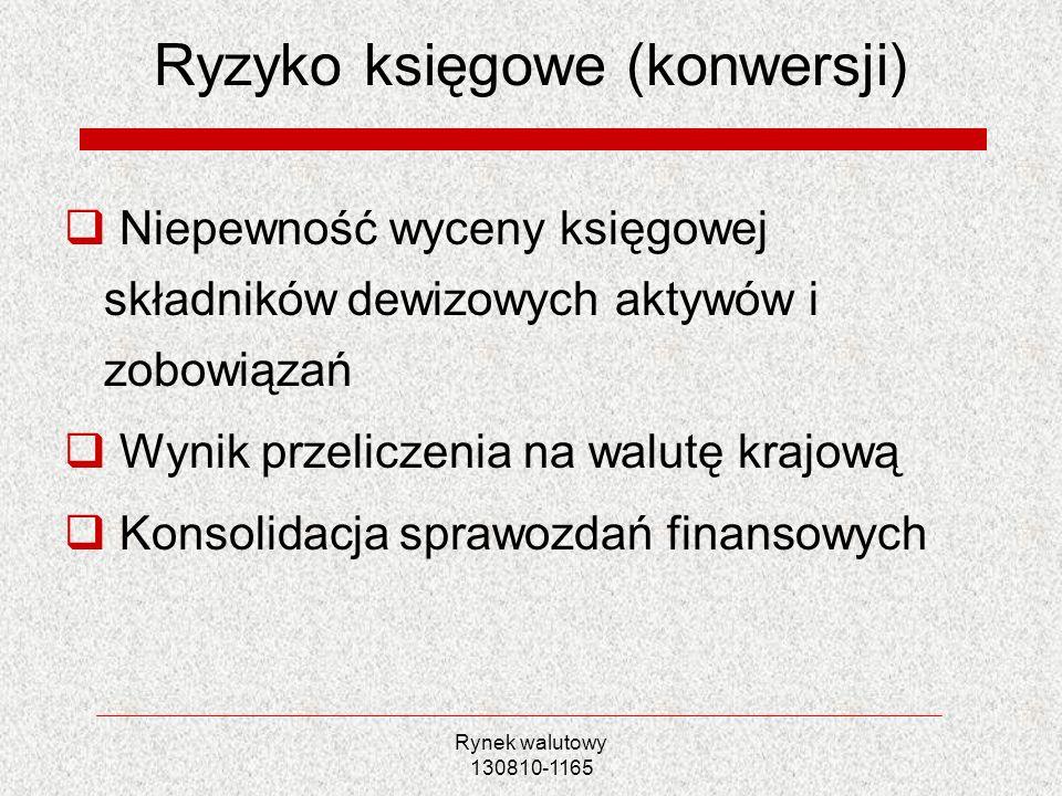 Rynek walutowy 130810-1165 Ryzyko transakcyjne Kupno lub sprzedaż dewizowych składników aktywów Rozliczanie dewizowych składników zobowiązań Wpływ na wyniki bieżącego rachunku zysków i strat