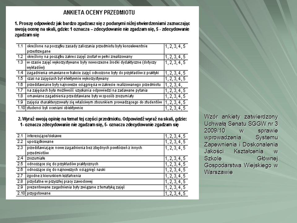 Wzór ankiety zatwierdzony Uchwałą Senatu SGGW nr 3 2009/10 w sprawie wprowadzenia Systemu Zapewnienia i Doskonalenia Jakości Kształcenia w Szkole Głów