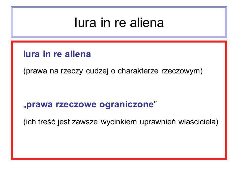 Iura in re aliena Katalog: 1.służebności 2.prawo powierzchni 3.dzierżawa wieczysta i długoterminowa 4.zastaw