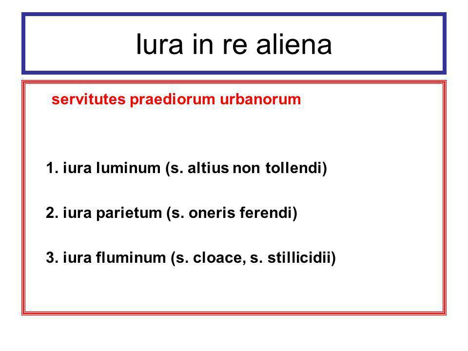 Iura in re aliena Sposoby ustanawiania służebności: - poprzez czynności prawne (mancipatio, in iure cessio, deductio servitutis, legatum, pactionibus et stipulationibus) - vi legis (np.ojcu syna pod władzą na odrębnym majątku syna)