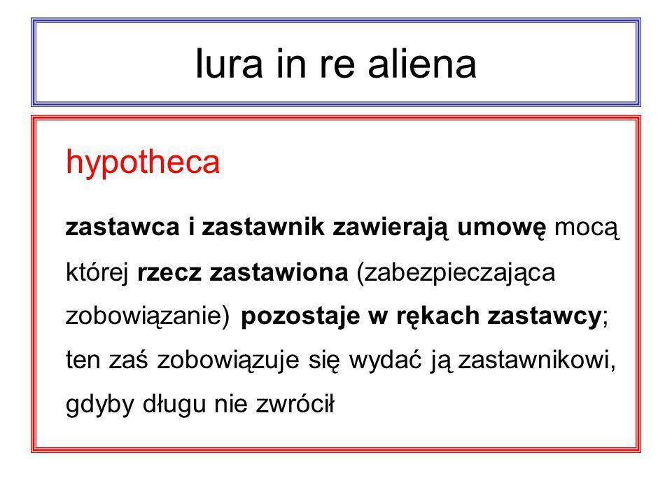 Iura in re aliena Hypotheca - Interdictum Salvianum - actio Serviana