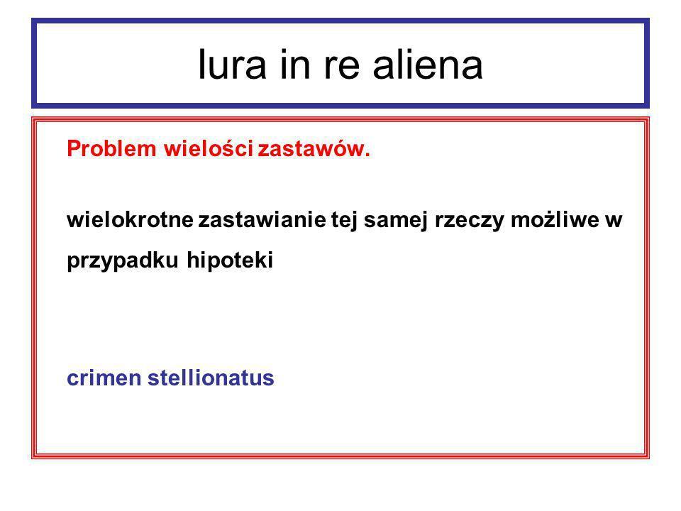 Iura in re aliena Problem kolejności realizacji zastawu Prior tempore, potior iure.