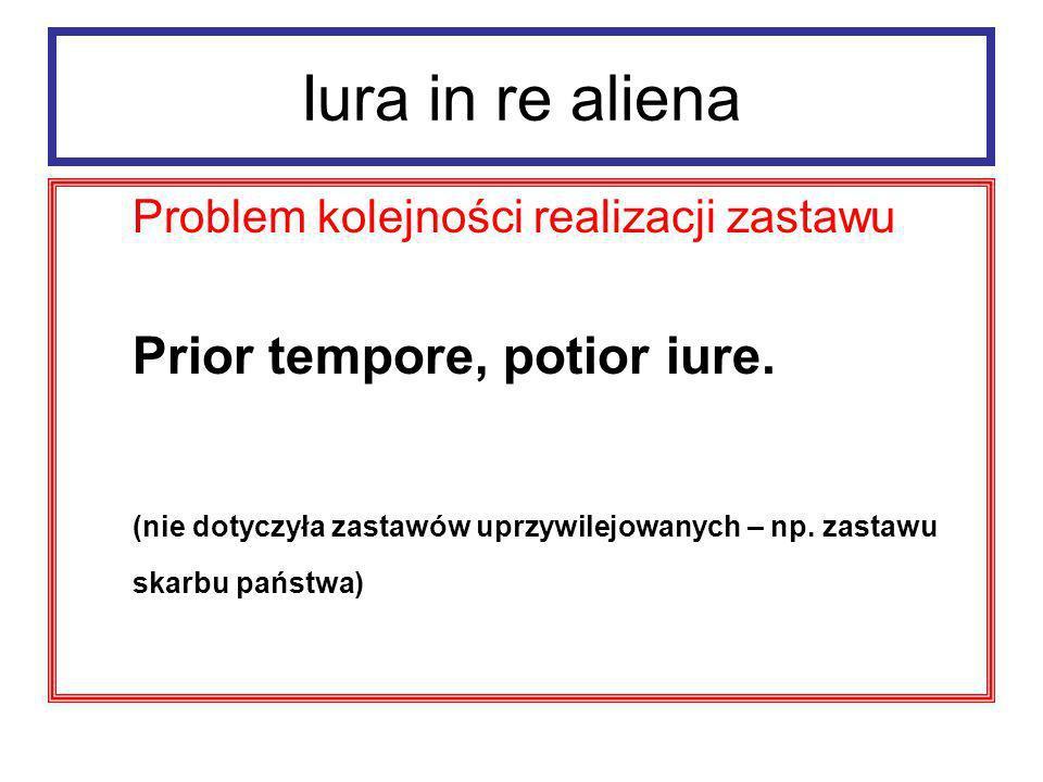 Iura in re aliena Ochrona vindicatio pignoris (actio hypothecaria) (skuteczna erga omnes skarga zastawnika o zwrot rzeczy zastawionej)