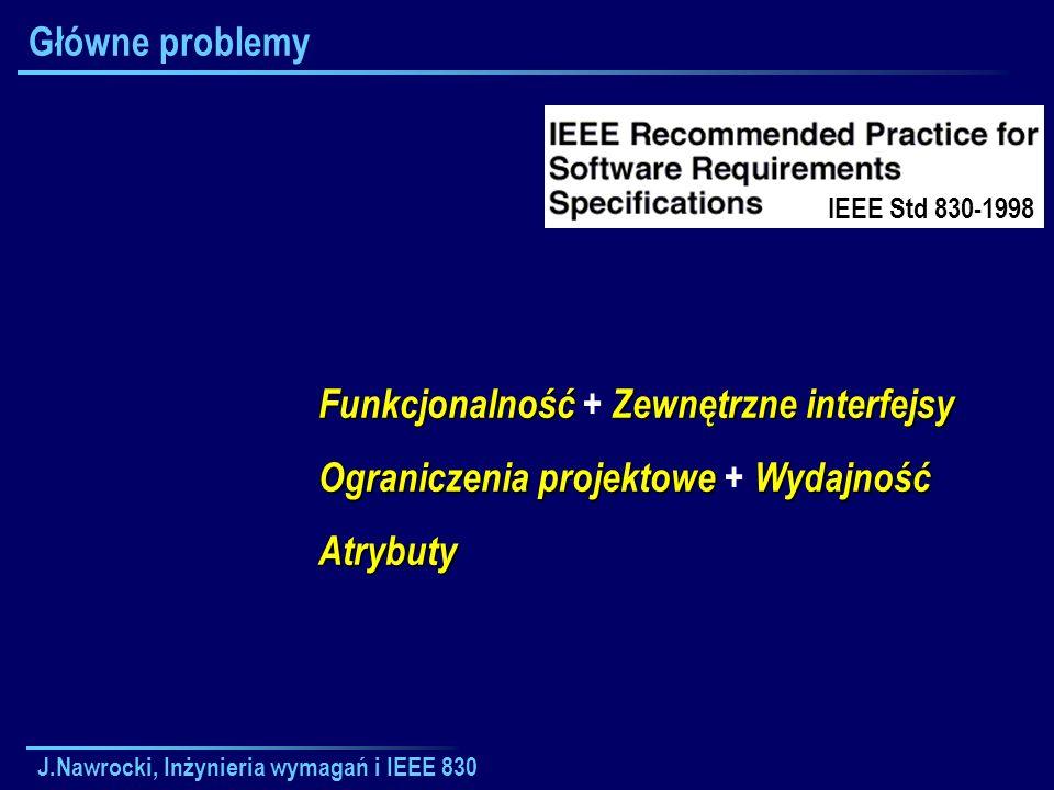 J.Nawrocki, Inżynieria wymagań i IEEE 830 Główne problemy FunkcjonalnośćZewnętrzne interfejsy Funkcjonalność + Zewnętrzne interfejsy Ograniczenia proj