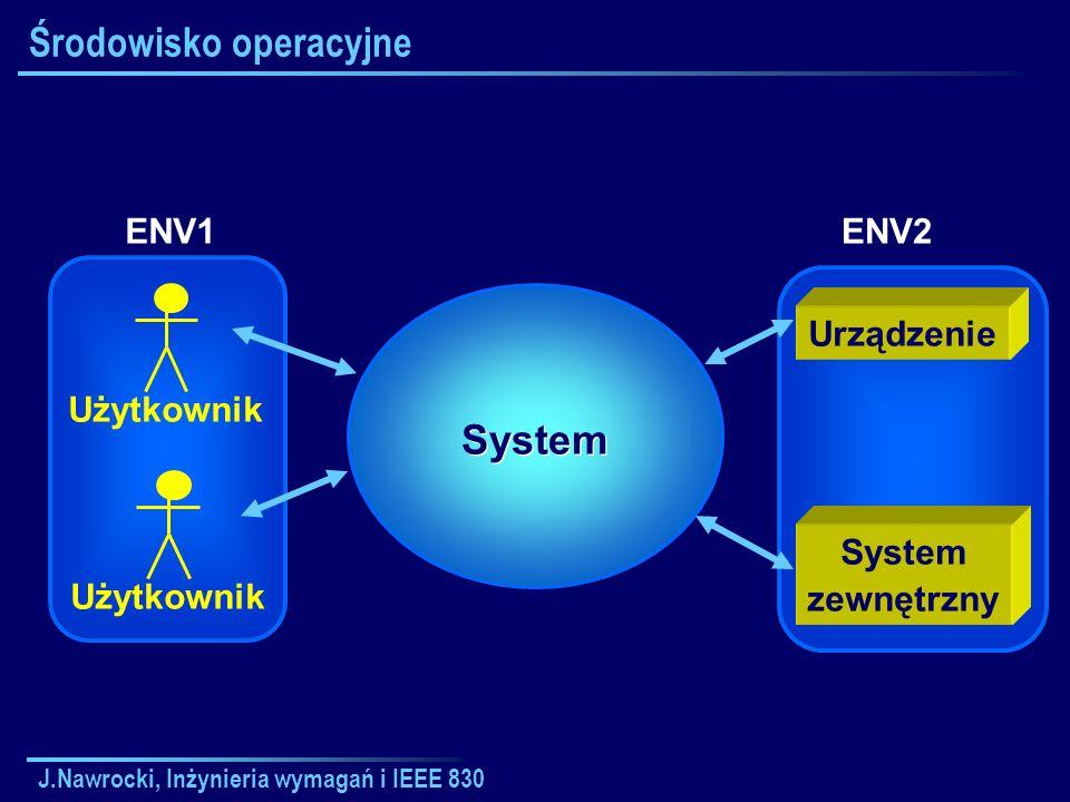 J.Nawrocki, Inżynieria wymagań i IEEE 830 Środowisko operacyjne System Użytkownik ENV1 Urządzenie System zewnętrzny ENV2