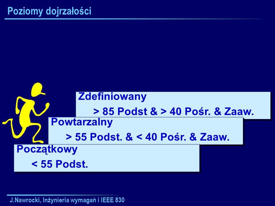 J.Nawrocki, Inżynieria wymagań i IEEE 830 Poziomy dojrzałości Zdefiniowany > 85 Podst & > 40 Pośr. & Zaaw. Zdefiniowany > 85 Podst & > 40 Pośr. & Zaaw