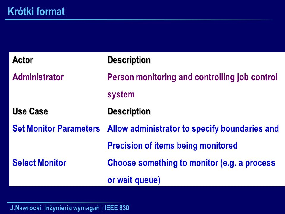 J.Nawrocki, Inżynieria wymagań i IEEE 830 Krótki formatActor Administrator Use Case Set Monitor Parameters Select MonitorDescription Person monitoring