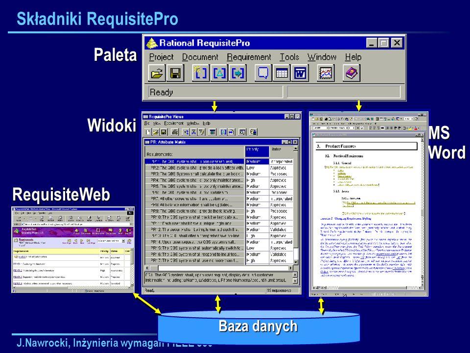 J.Nawrocki, Inżynieria wymagań i IEEE 830 Składniki RequisitePro Baza danych Paleta Widoki MS Word RequisiteWeb
