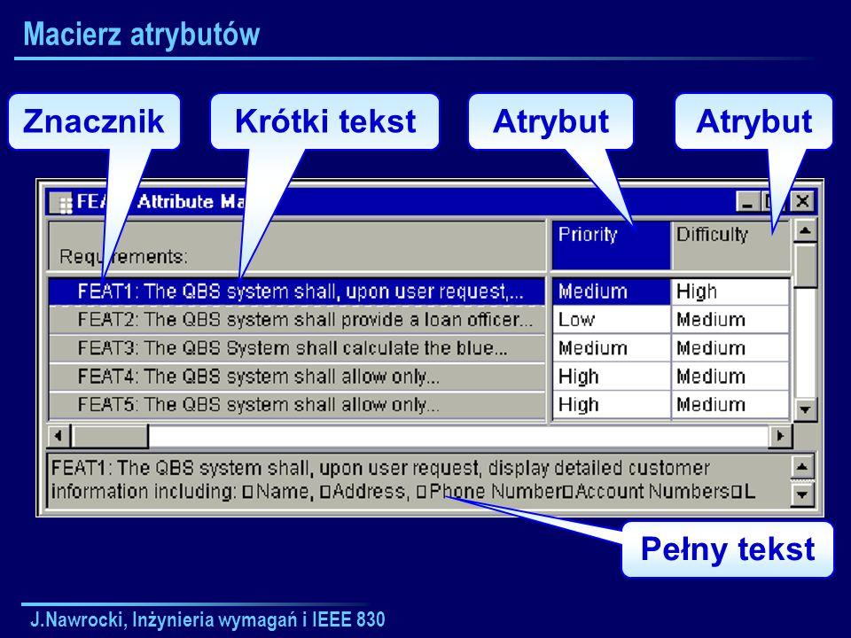 J.Nawrocki, Inżynieria wymagań i IEEE 830 Macierz atrybutów Znacznik Pełny tekst Krótki tekstAtrybut
