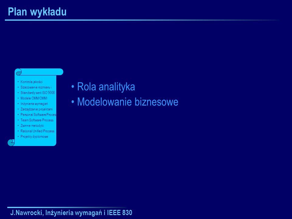 J.Nawrocki, Inżynieria wymagań i IEEE 830 Plan wykładu Rola analityka Modelowanie biznesowe Kontrola jakości Szacowanie rozmiaru i Standardy serii ISO