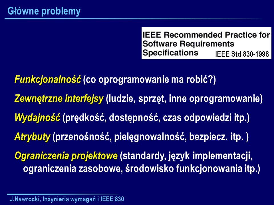 J.Nawrocki, Inżynieria wymagań i IEEE 830 Główne problemy Funkcjonalność Funkcjonalność (co oprogramowanie ma robić?) Zewnętrzne interfejsy Zewnętrzne