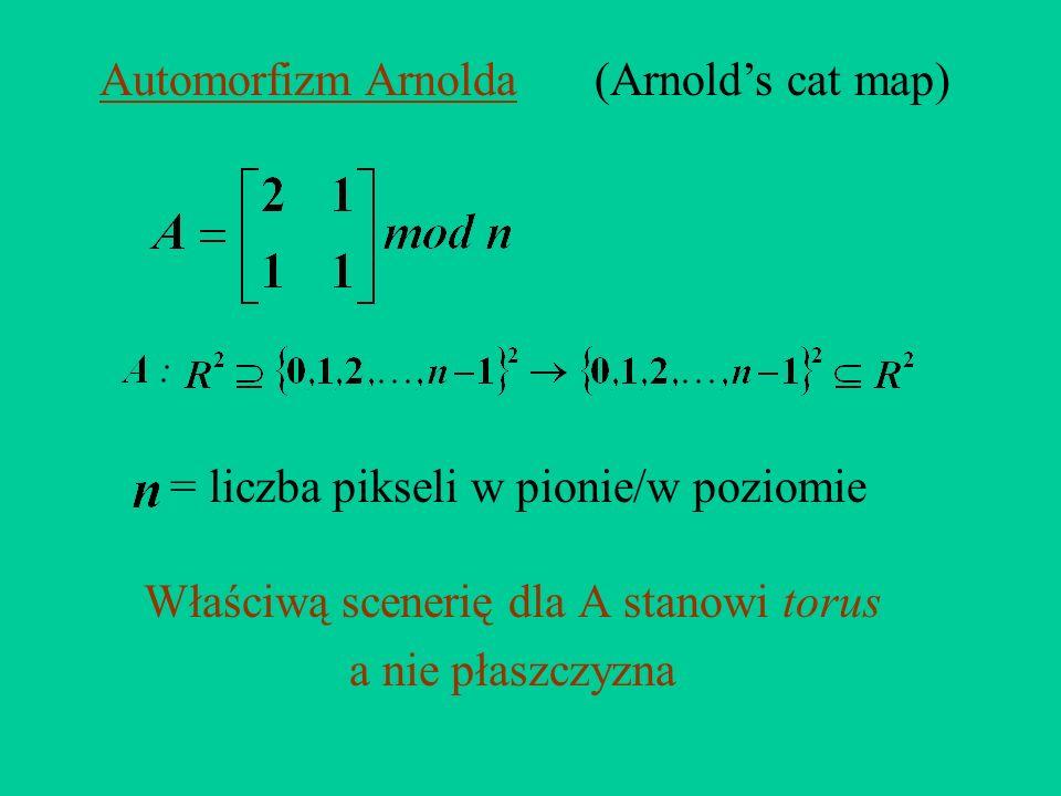 Właściwą scenerię dla A stanowi torus a nie płaszczyzna = liczba pikseli w pionie/w poziomie Automorfizm Arnolda(Arnolds cat map)