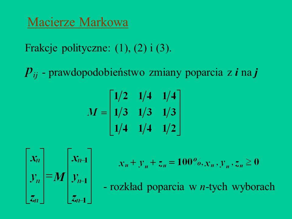 Frakcje polityczne: (1), (2) i (3). Macierze Markowa - prawdopodobieństwo zmiany poparcia z i na j - rozkład poparcia w n-tych wyborach