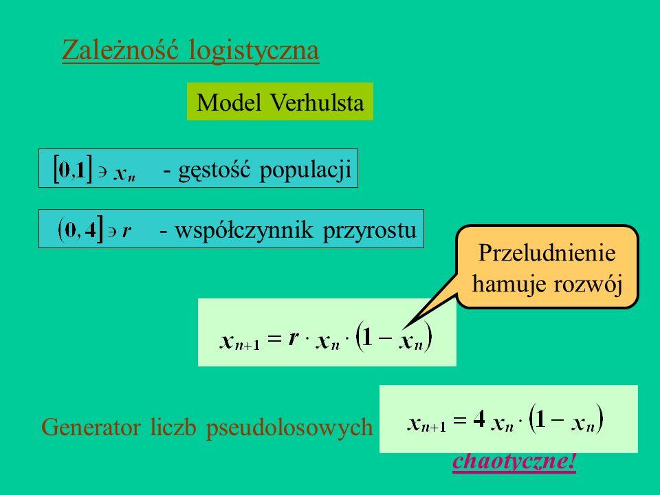 Zależność logistyczna Model Verhulsta - gęstość populacji Generator liczb pseudolosowych chaotyczne! - współczynnik przyrostu Przeludnienie hamuje roz
