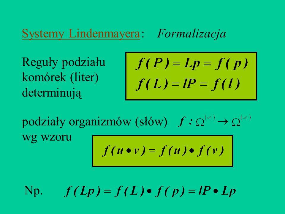 Frakcje polityczne: (1), (2) i (3).
