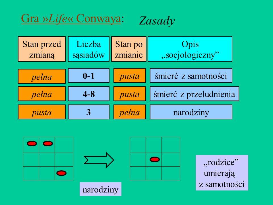 Gra »Life« Conwaya: Zasady Stan przed zmianą Stan po zmianie Opis,,socjologiczny Liczba sąsiadów pełna 0-1 pełna pustapełna pusta 4-8 3 śmierć z samot