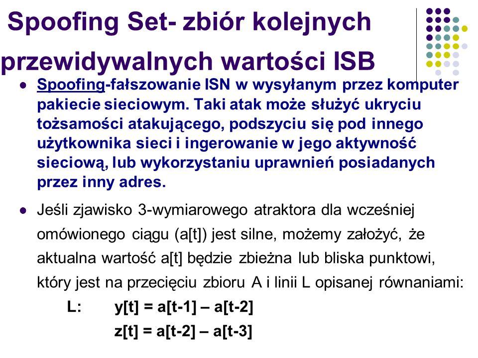 Spoofing Set- zbiór kolejnych przewidywalnych wartości ISB Spoofing-fałszowanie ISN w wysyłanym przez komputer pakiecie sieciowym. Taki atak może służ
