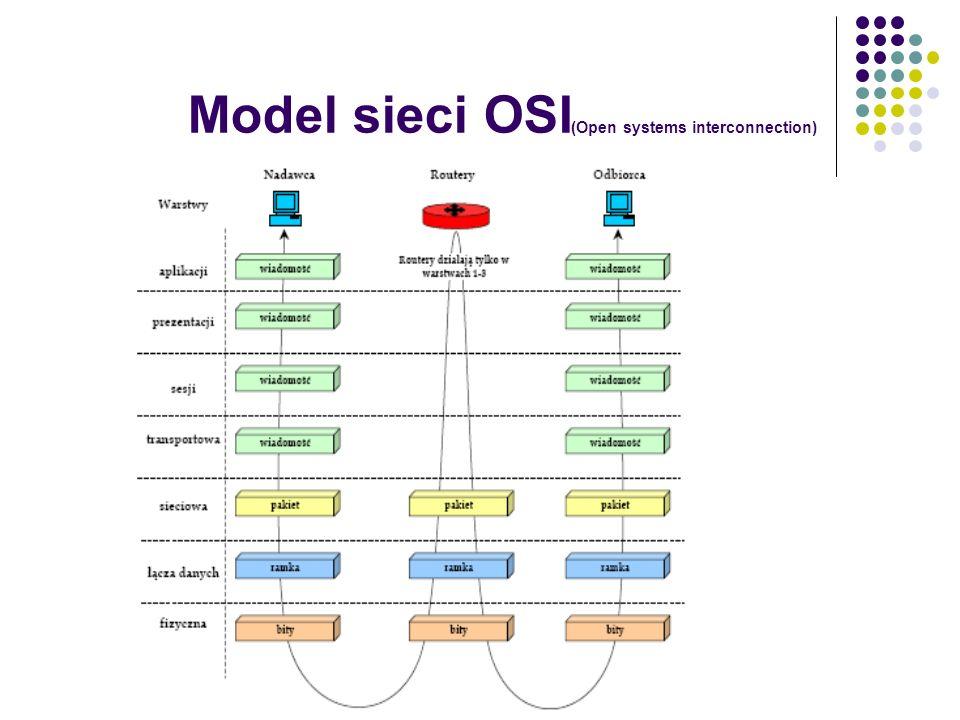 Protokół sterowania transmisją:TCP TCP jest protokołem obsługi połączeniowej procesu użytkowania,umożliwiającym niezawodne i w pełni dwukierunkowe przesyłania strumienia bajtów.