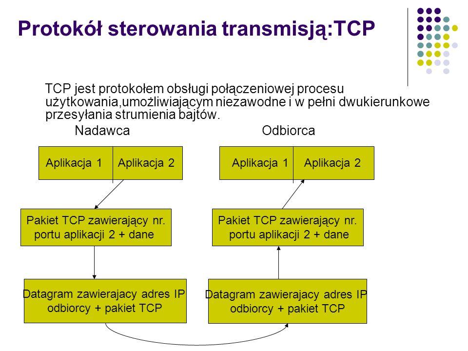 Protokół sterowania transmisją:TCP TCP jest protokołem obsługi połączeniowej procesu użytkowania,umożliwiającym niezawodne i w pełni dwukierunkowe prz
