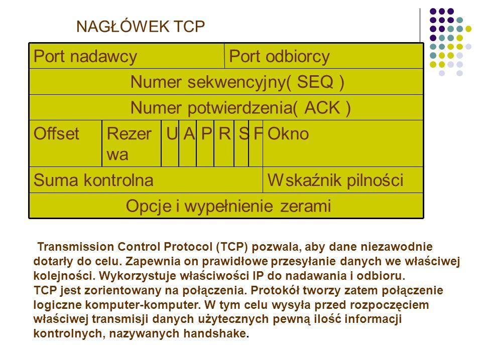 NAGŁÓWEK TCP 0416 32 UFSRPARezer wa Opcje i wypełnienie zerami Wskaźnik pilnościSuma kontrolna OknoOffset Numer potwierdzenia( ACK ) Numer sekwencyjny