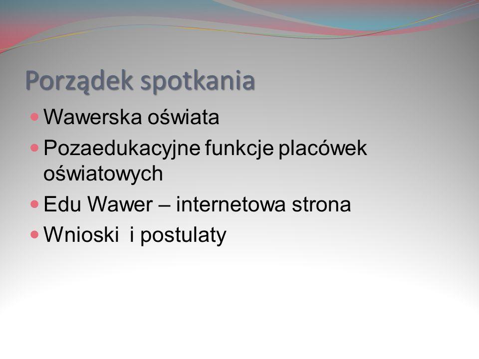 Wawerska oświata 85 placówek oświatowych: w tym 29 placówek prowadzonych przez Dzielnicę Wawer m.st.
