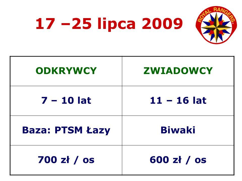 17 –25 lipca 2009 ODKRYWCYZWIADOWCY 7 – 10 lat11 – 16 lat Baza: PTSM ŁazyBiwaki 700 zł / os600 zł / os