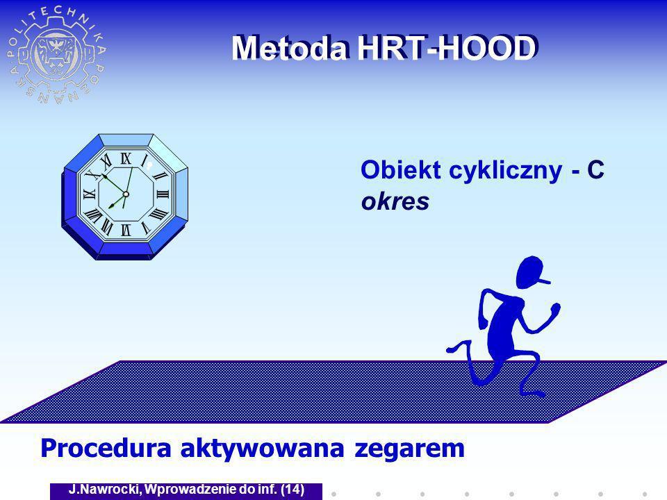 J.Nawrocki, Wprowadzenie do inf. (14) Metoda HRT-HOOD Obiekt cykliczny - C okres Procedura aktywowana zegarem