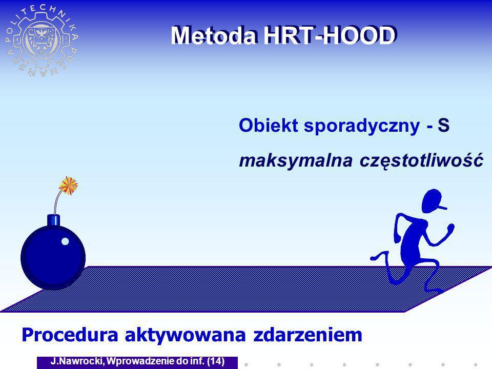 J.Nawrocki, Wprowadzenie do inf. (14) Metoda HRT-HOOD Obiekt sporadyczny - S maksymalna częstotliwość Procedura aktywowana zdarzeniem