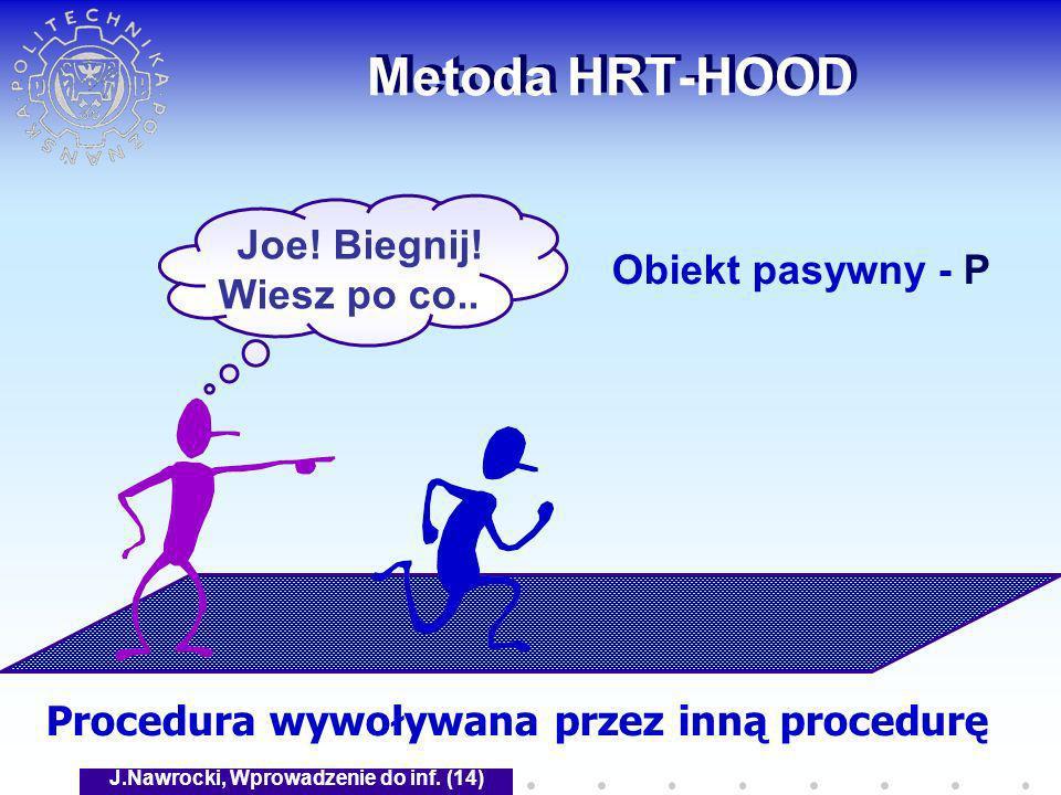 J.Nawrocki, Wprowadzenie do inf. (14) Metoda HRT-HOOD Obiekt pasywny - P Procedura wywoływana przez inną procedurę Joe! Biegnij! Wiesz po co..