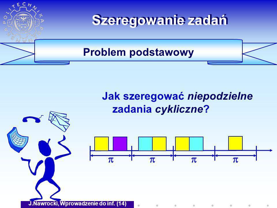J.Nawrocki, Wprowadzenie do inf. (14) Szeregowanie zadań Jak szeregować niepodzielne zadania cykliczne? Problem podstawowy