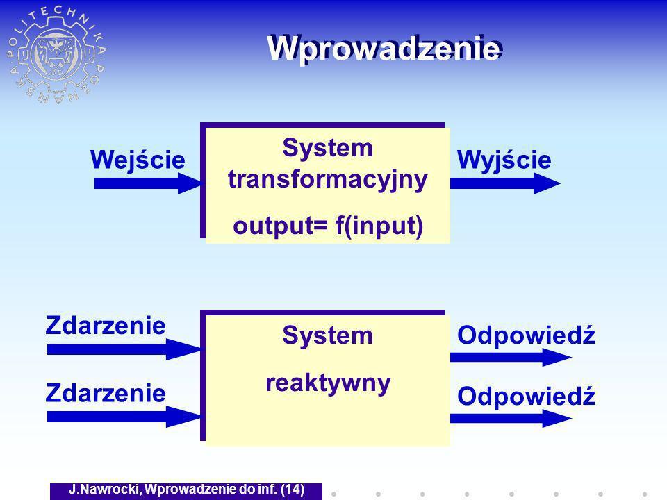 J.Nawrocki, Wprowadzenie do inf. (14) Wprowadzenie System transformacyjny output= f(input) System transformacyjny output= f(input) WejścieWyjście Syst