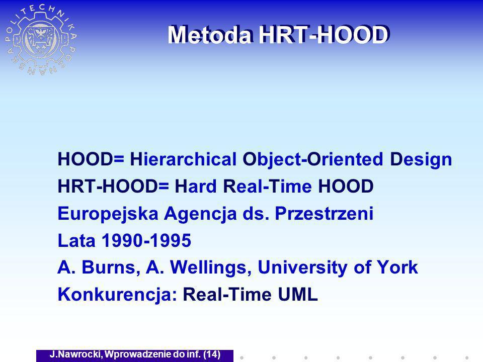 J.Nawrocki, Wprowadzenie do inf. (14) Metoda HRT-HOOD HOOD= Hierarchical Object-Oriented Design HRT-HOOD= Hard Real-Time HOOD Europejska Agencja ds. P