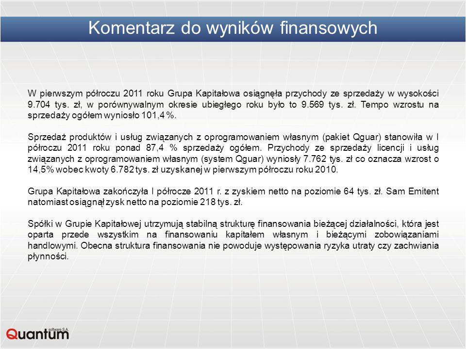 Komentarz do wyników finansowych W pierwszym półroczu 2011 roku Grupa Kapitałowa osiągnęła przychody ze sprzedaży w wysokości 9.704 tys. zł, w porówny