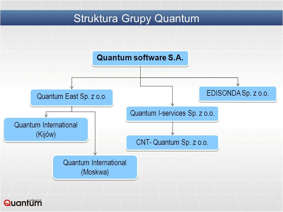 Struktura Grupy Quantum Quantum software S.A. Quantum I-services Sp. z o.o. Quantum East Sp. z o.o. Quantum International (Kijów) CNT- Quantum Sp. z o