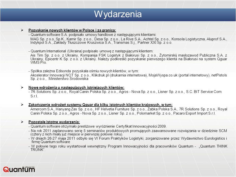 Wydarzenia Pozyskanie nowych klientów w Polsce i za granicą: - Quantum software S.A. podpisało umowy handlowe z następującymi klientami: MAG Sp. z o.o