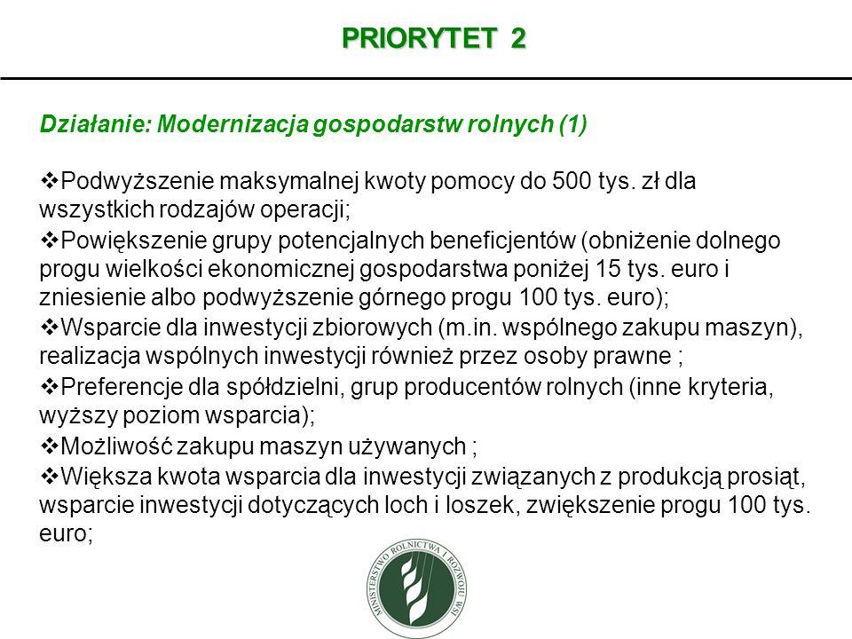 PRIORYTET 2 Działanie: Modernizacja gospodarstw rolnych (1) Podwyższenie maksymalnej kwoty pomocy do 500 tys. zł dla wszystkich rodzajów operacji; Pow