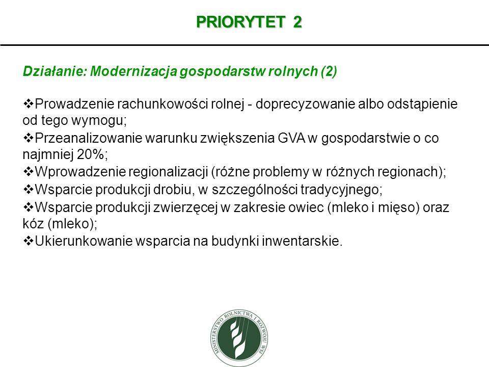PRIORYTET 2 Działanie: Modernizacja gospodarstw rolnych (2) Prowadzenie rachunkowości rolnej - doprecyzowanie albo odstąpienie od tego wymogu; Przeana