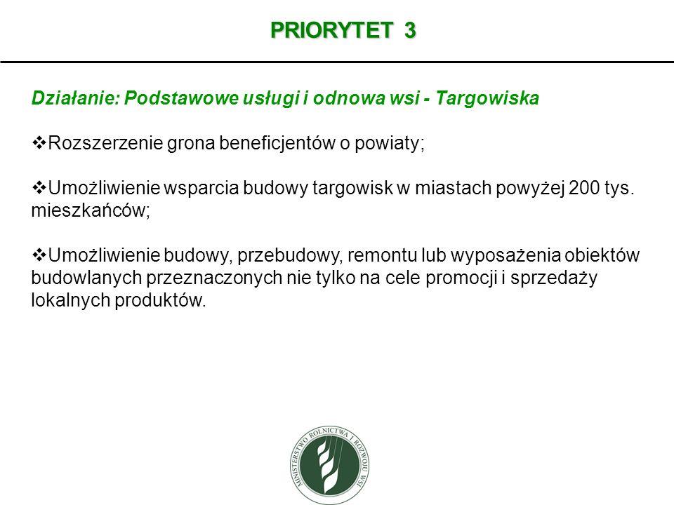 PRIORYTET 3 Działanie: Podstawowe usługi i odnowa wsi - Targowiska Rozszerzenie grona beneficjentów o powiaty; Umożliwienie wsparcia budowy targowisk