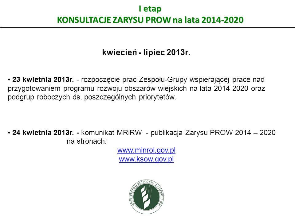 I etap KONSULTACJE ZARYSU PROW na lata 2014-2020 kwiecień - lipiec 2013r. 23 kwietnia 2013r. - rozpoczęcie prac Zespołu-Grupy wspierającej prace nad p