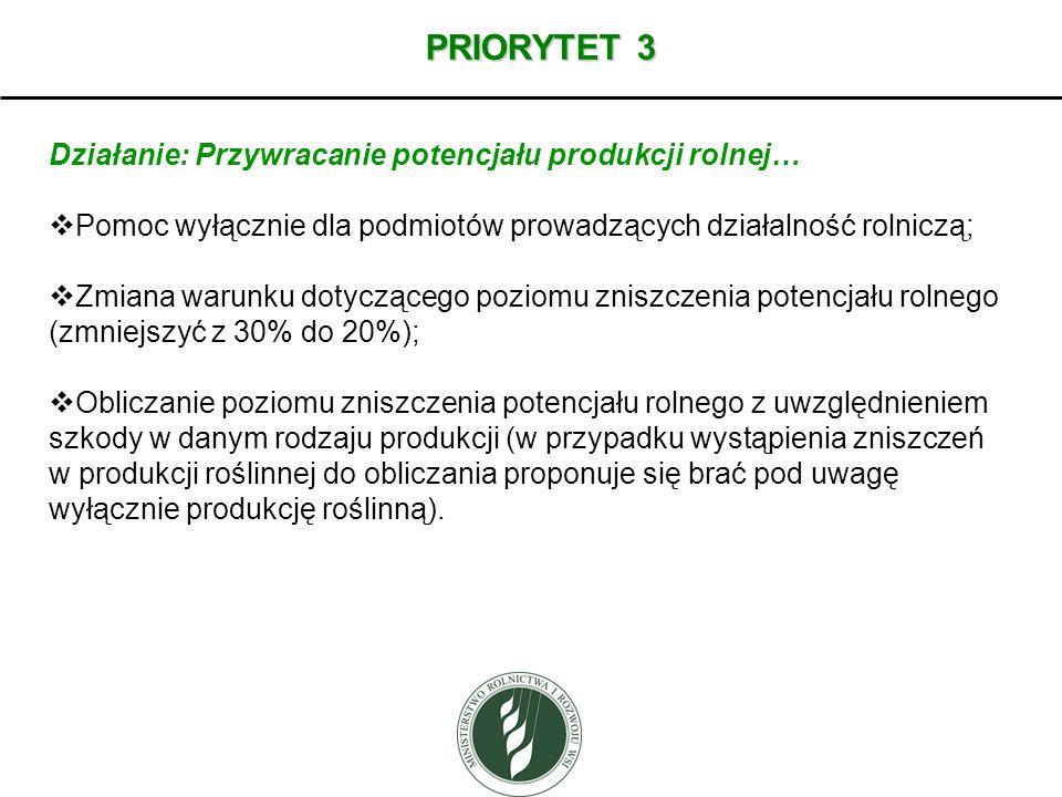 PRIORYTET 3 Działanie: Przywracanie potencjału produkcji rolnej… Pomoc wyłącznie dla podmiotów prowadzących działalność rolniczą; Zmiana warunku dotyc