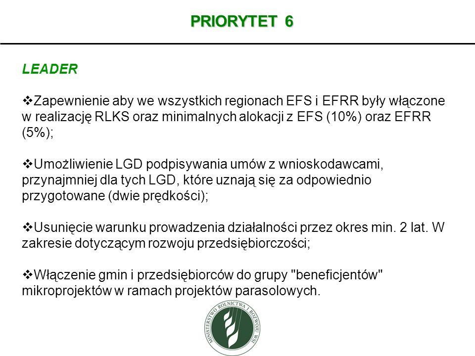 PRIORYTET 6 LEADER Zapewnienie aby we wszystkich regionach EFS i EFRR były włączone w realizację RLKS oraz minimalnych alokacji z EFS (10%) oraz EFRR