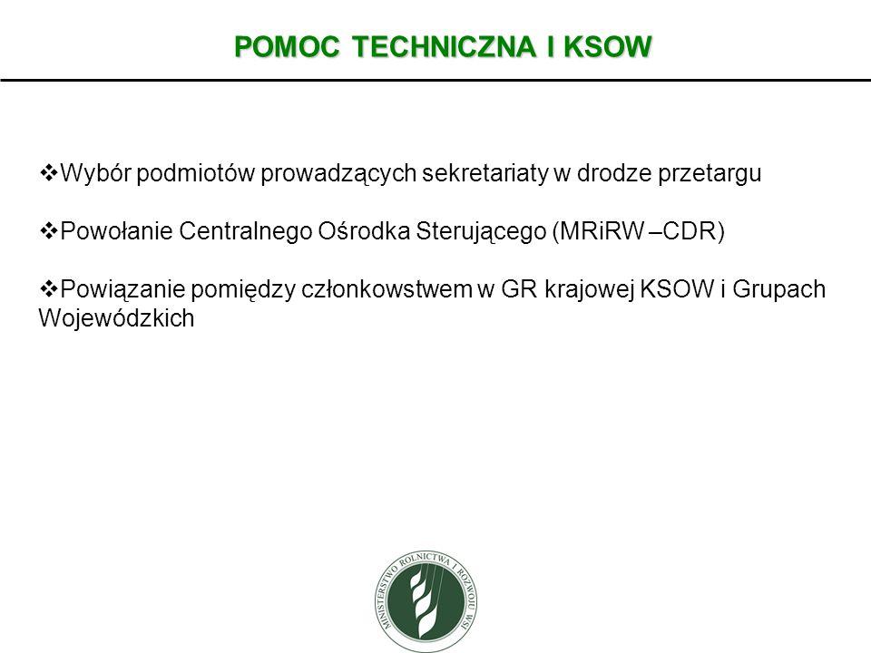 Wybór podmiotów prowadzących sekretariaty w drodze przetargu Powołanie Centralnego Ośrodka Sterującego (MRiRW –CDR) Powiązanie pomiędzy członkowstwem