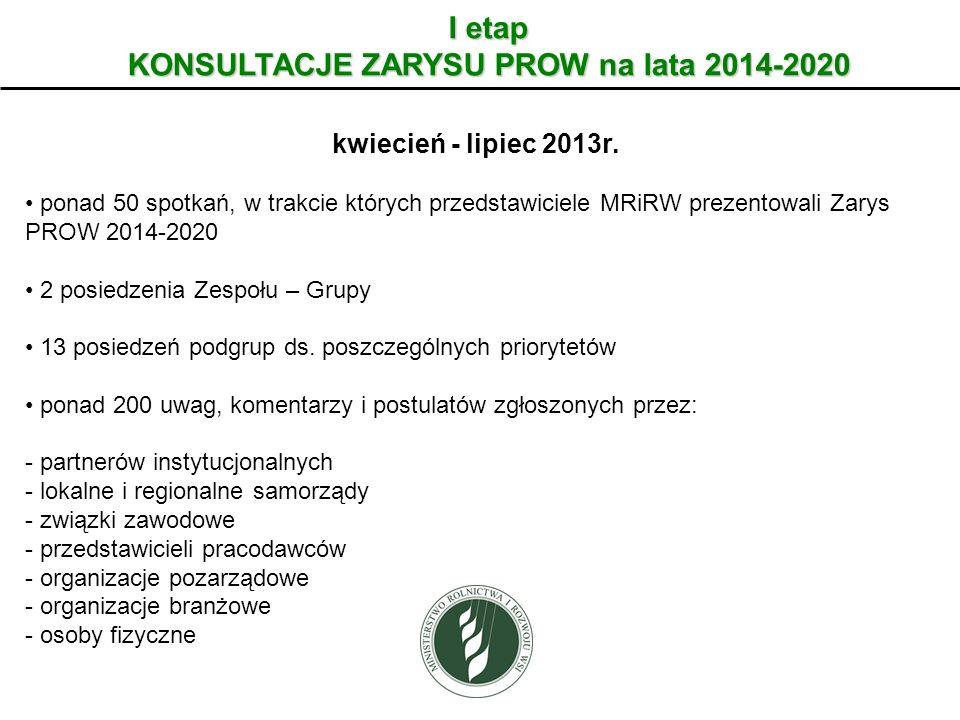 I etap KONSULTACJE ZARYSU PROW na lata 2014-2020 kwiecień - lipiec 2013r. ponad 50 spotkań, w trakcie których przedstawiciele MRiRW prezentowali Zarys