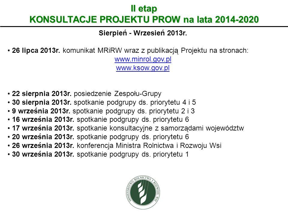 II etap KONSULTACJE PROJEKTU PROW na lata 2014-2020 Sierpień - Wrzesień 2013r. 26 lipca 2013r. komunikat MRiRW wraz z publikacją Projektu na stronach: