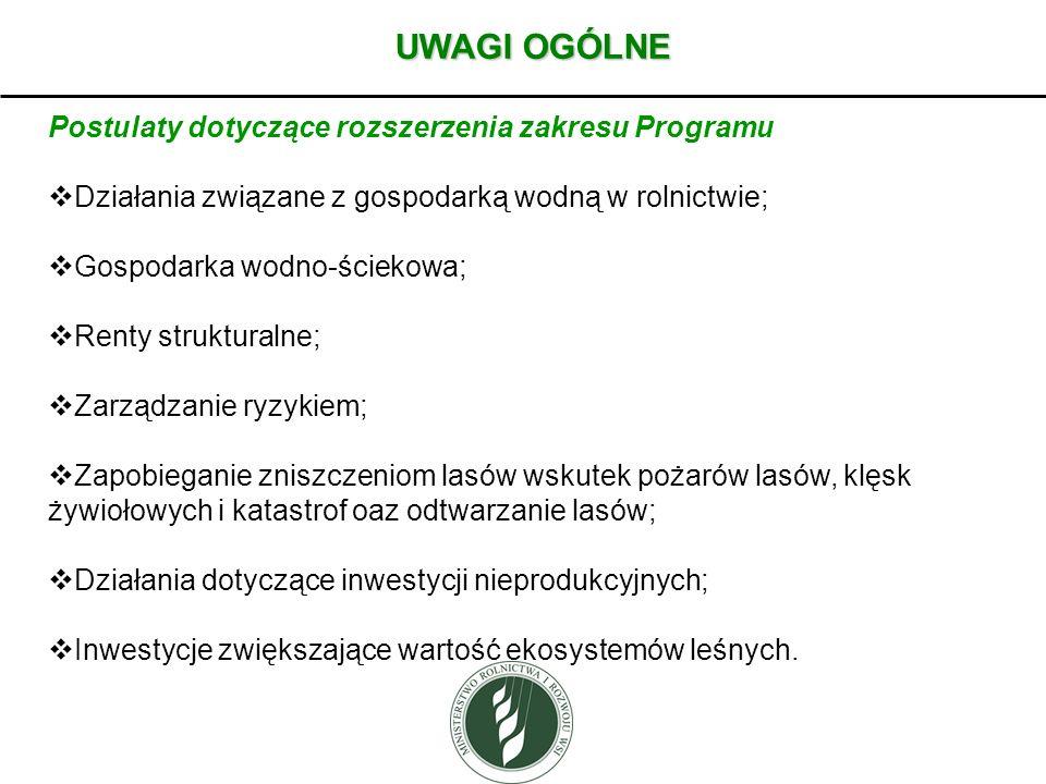 Wybór podmiotów prowadzących sekretariaty w drodze przetargu Powołanie Centralnego Ośrodka Sterującego (MRiRW –CDR) Powiązanie pomiędzy członkowstwem w GR krajowej KSOW i Grupach Wojewódzkich POMOC TECHNICZNA I KSOW
