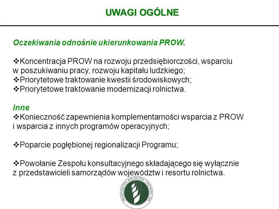 PRIORYTET 3 Działanie: Podstawowe usługi i odnowa wsi - Targowiska Rozszerzenie grona beneficjentów o powiaty; Umożliwienie wsparcia budowy targowisk w miastach powyżej 200 tys.
