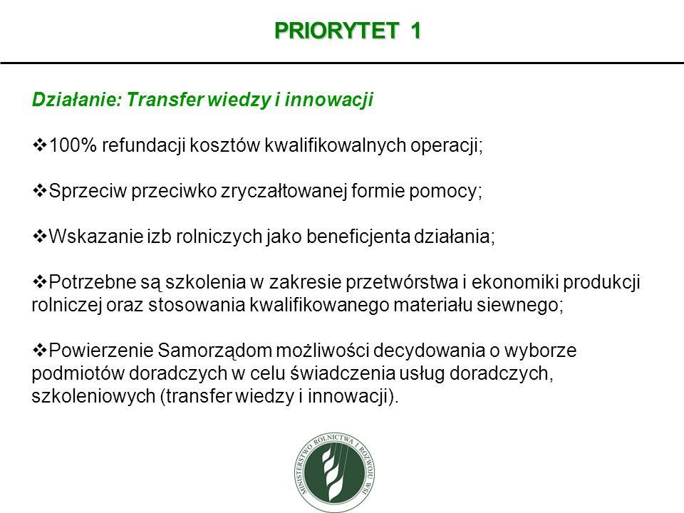 PRIORYTET 1 Działanie: Transfer wiedzy i innowacji 100% refundacji kosztów kwalifikowalnych operacji; Sprzeciw przeciwko zryczałtowanej formie pomocy;